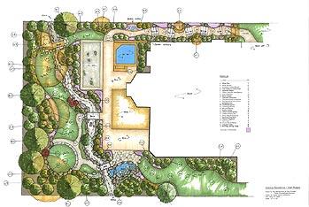 Ландшафтный дизайн проекта участка